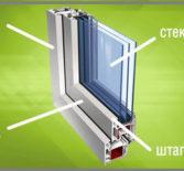 Как заменить стеклопакет и ремонт пластикового окна